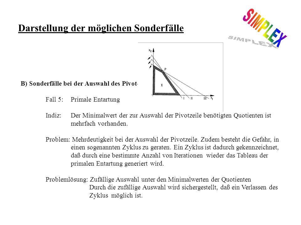 B) Sonderfälle bei der Auswahl des Pivot-Elementes Fall 5:Primale Entartung Indiz:Der Minimalwert der zur Auswahl der Pivotzeile benötigten Quotienten ist mehrfach vorhanden.