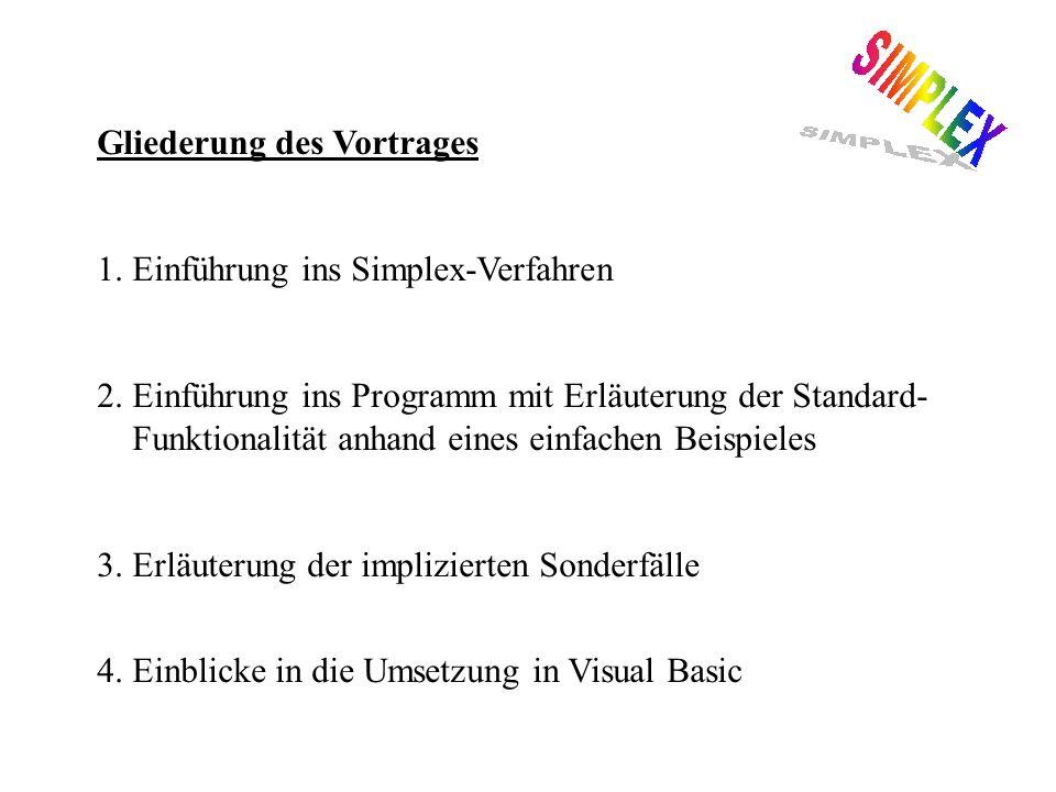 Gliederung des Vortrages 1.Einführung ins Simplex-Verfahren 2.