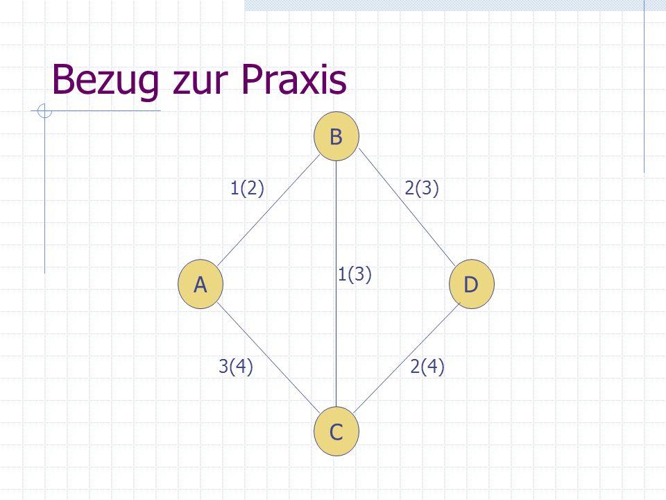 Bezug zur Praxis DA C B 3(4) 2(3)1(2) 2(4) 1(3)