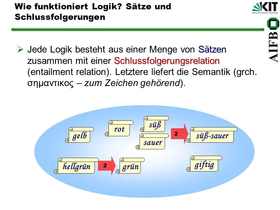 Folgerung und Äquivalenz von Sätzen Formal: L := (S, ²) mit ² 2 2 S £ S Dabei bedeutet für eine Menge µ S von Sätzen und einen Satz 2 S ² Aus den Sätzen folgt der Satz oder auch ist eine logische Konsequenz aus.