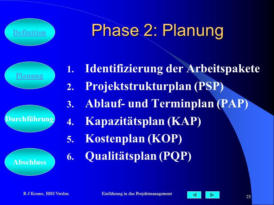 Abschluss Definition Durchführung Planung R-J Krome, BBS VerdenEinführung in das Projektmanagement 23 Phase 2: Planung 1. Identifizierung der Arbeitsp