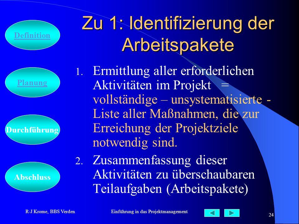 Abschluss Definition Durchführung Planung R-J Krome, BBS VerdenEinführung in das Projektmanagement 24 Zu 1: Identifizierung der Arbeitspakete 1. Ermit