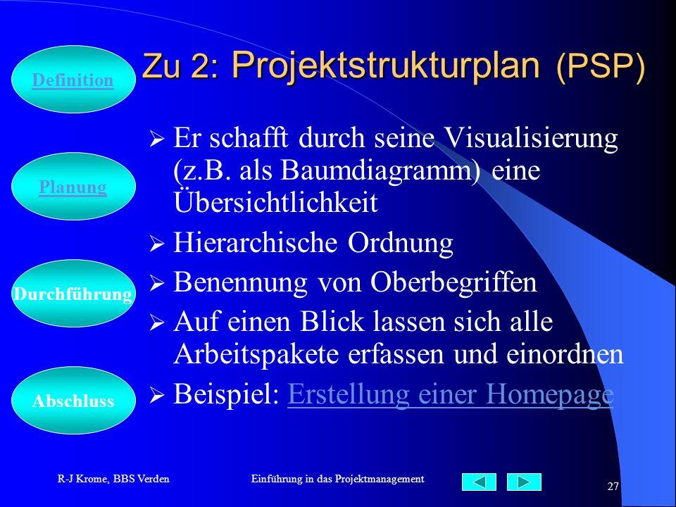 Abschluss Definition Durchführung Planung R-J Krome, BBS VerdenEinführung in das Projektmanagement 27 Zu 2: Projektstrukturplan (PSP) Er schafft durch
