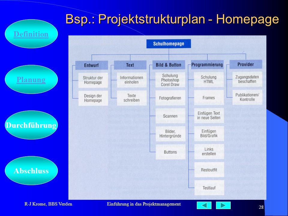 Abschluss Definition Durchführung Planung R-J Krome, BBS VerdenEinführung in das Projektmanagement 28 Bsp.: Projektstrukturplan - Homepage