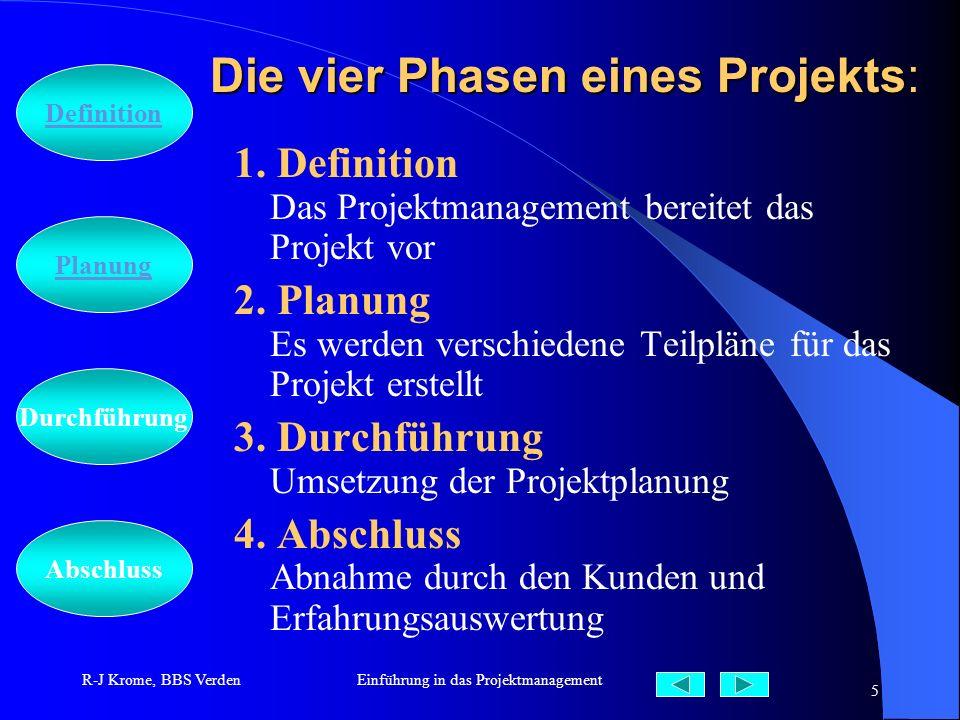 Abschluss Definition Durchführung Planung R-J Krome, BBS VerdenEinführung in das Projektmanagement 5 Die vier Phasen eines Projekts: 1. Definition Das