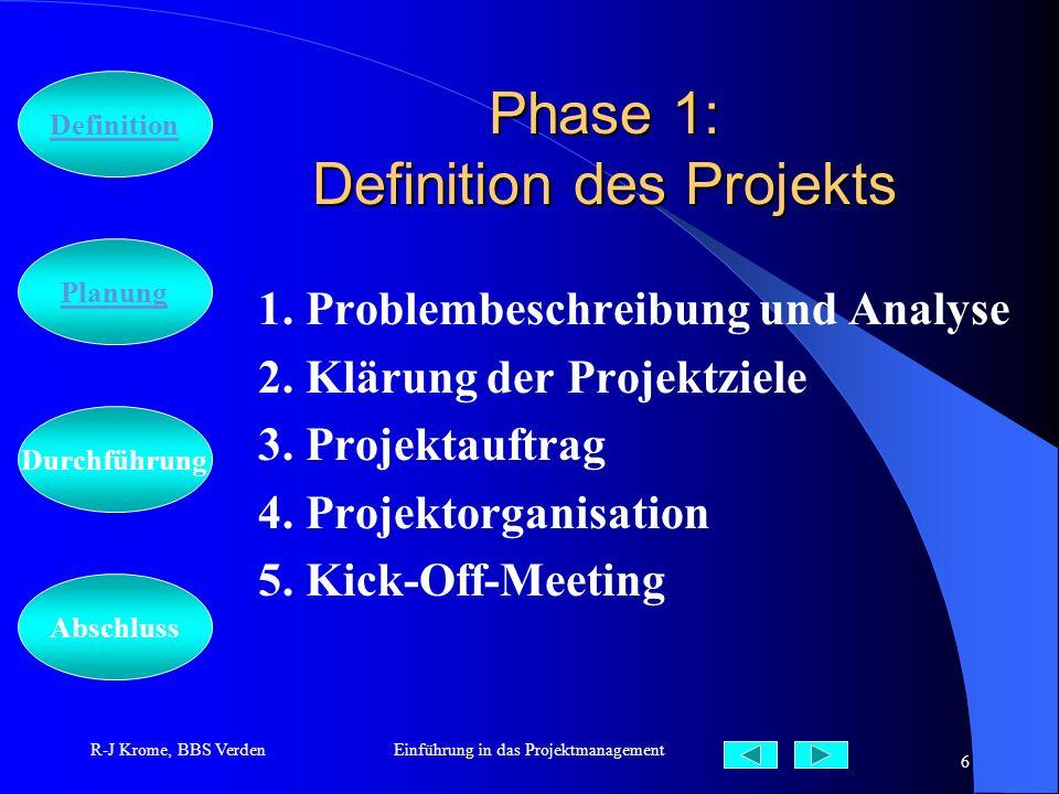 Abschluss Definition Durchführung Planung R-J Krome, BBS VerdenEinführung in das Projektmanagement 6 Phase 1: Definition des Projekts 1. Problembeschr