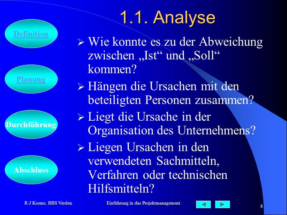 Abschluss Definition Durchführung Planung R-J Krome, BBS VerdenEinführung in das Projektmanagement 8 1.1. Analyse Wie konnte es zu der Abweichung zwis