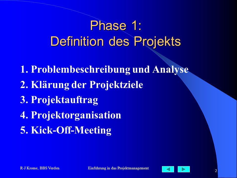 R-J Krome, BBS VerdenEinführung in das Projektmanagement 2 Phase 1: Definition des Projekts 1. Problembeschreibung und Analyse 2. Klärung der Projektz
