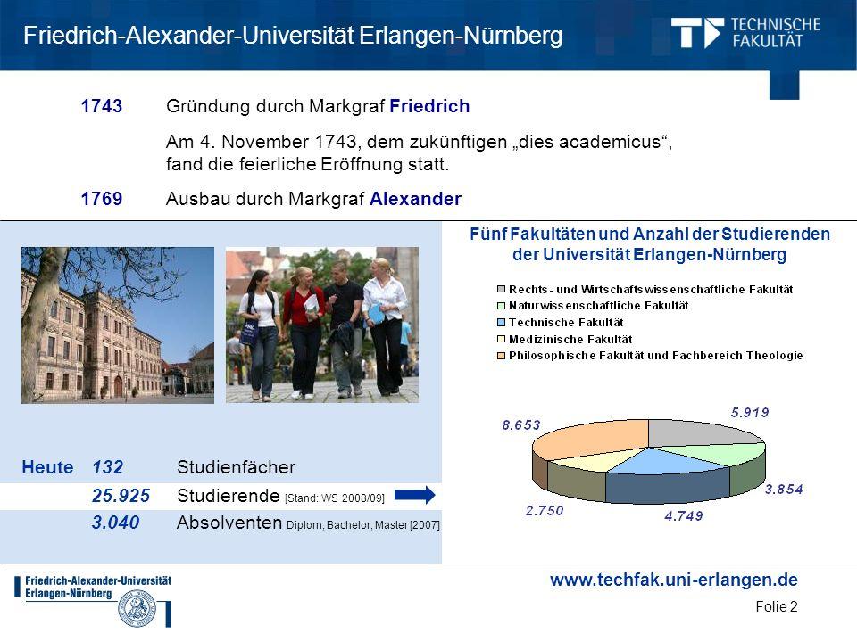 www.techfak.uni-erlangen.de Folie 2 Friedrich-Alexander-Universität Erlangen-Nürnberg 1743 Gründung durch Markgraf Friedrich Am 4. November 1743, dem