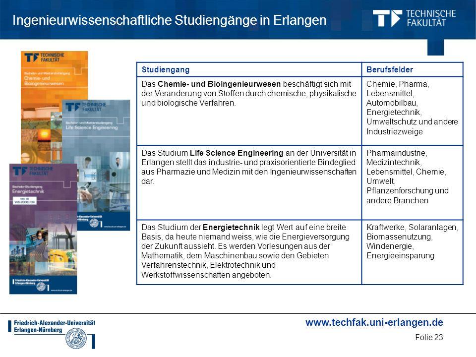 www.techfak.uni-erlangen.de Folie 23 Ingenieurwissenschaftliche Studiengänge in Erlangen StudiengangBerufsfelder Das Chemie- und Bioingenieurwesen bes