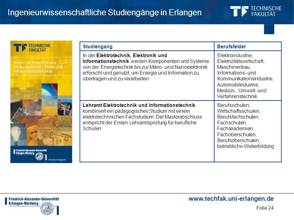www.techfak.uni-erlangen.de Folie 24 Ingenieurwissenschaftliche Studiengänge in Erlangen StudiengangBerufsfelder In der Elektrotechnik, Elektronik und