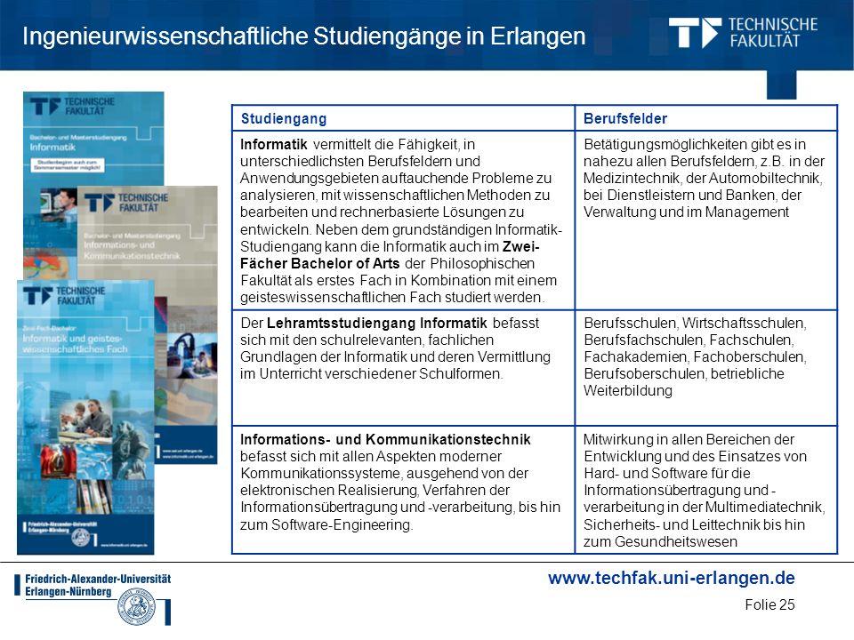 www.techfak.uni-erlangen.de Folie 25 Ingenieurwissenschaftliche Studiengänge in Erlangen StudiengangBerufsfelder Informatik vermittelt die Fähigkeit,