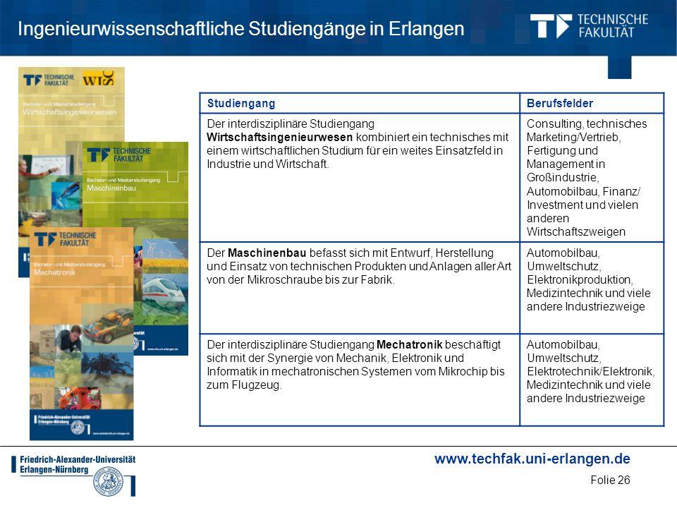 www.techfak.uni-erlangen.de Folie 26 Ingenieurwissenschaftliche Studiengänge in Erlangen StudiengangBerufsfelder Der interdisziplinäre Studiengang Wir