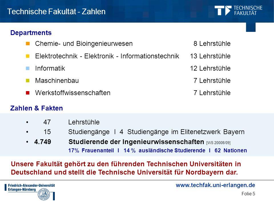 www.techfak.uni-erlangen.de Folie 5 Technische Fakultät - Zahlen 47 Lehrstühle 15 Studiengänge l 4 Studiengänge im Elitenetzwerk Bayern 4.749 Studiere