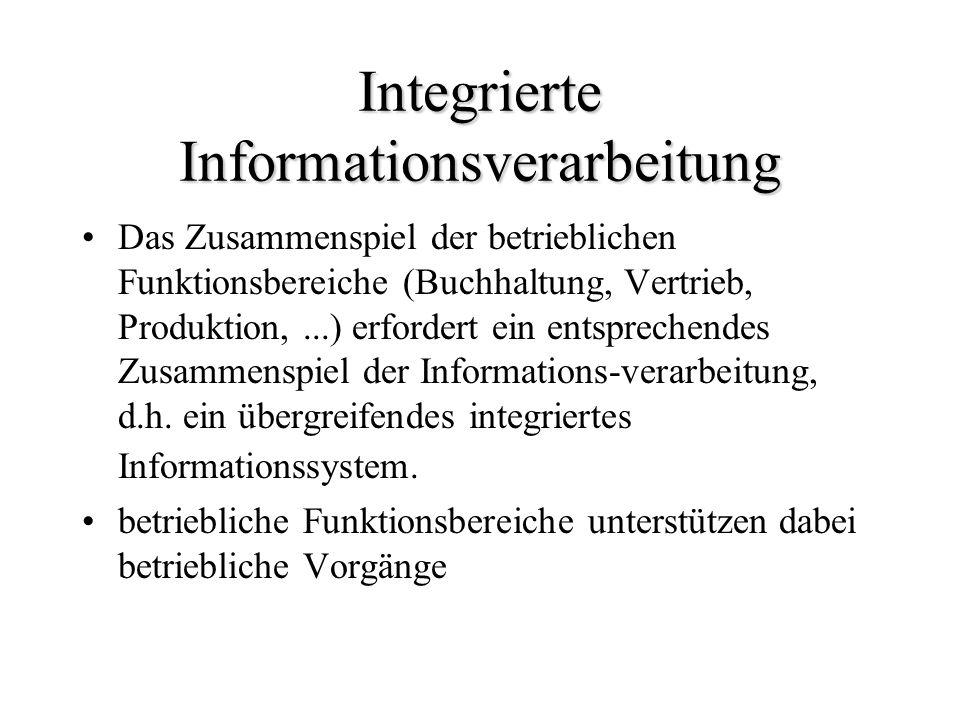 Integrierte Informationsverarbeitung Das Zusammenspiel der betrieblichen Funktionsbereiche (Buchhaltung, Vertrieb, Produktion,...) erfordert ein entsp