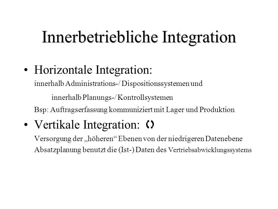 Innerbetriebliche Integration Horizontale Integration: innerhalb Administrations-/ Dispositionssystemen und innerhalb Planungs-/ Kontrollsystemen Bsp: