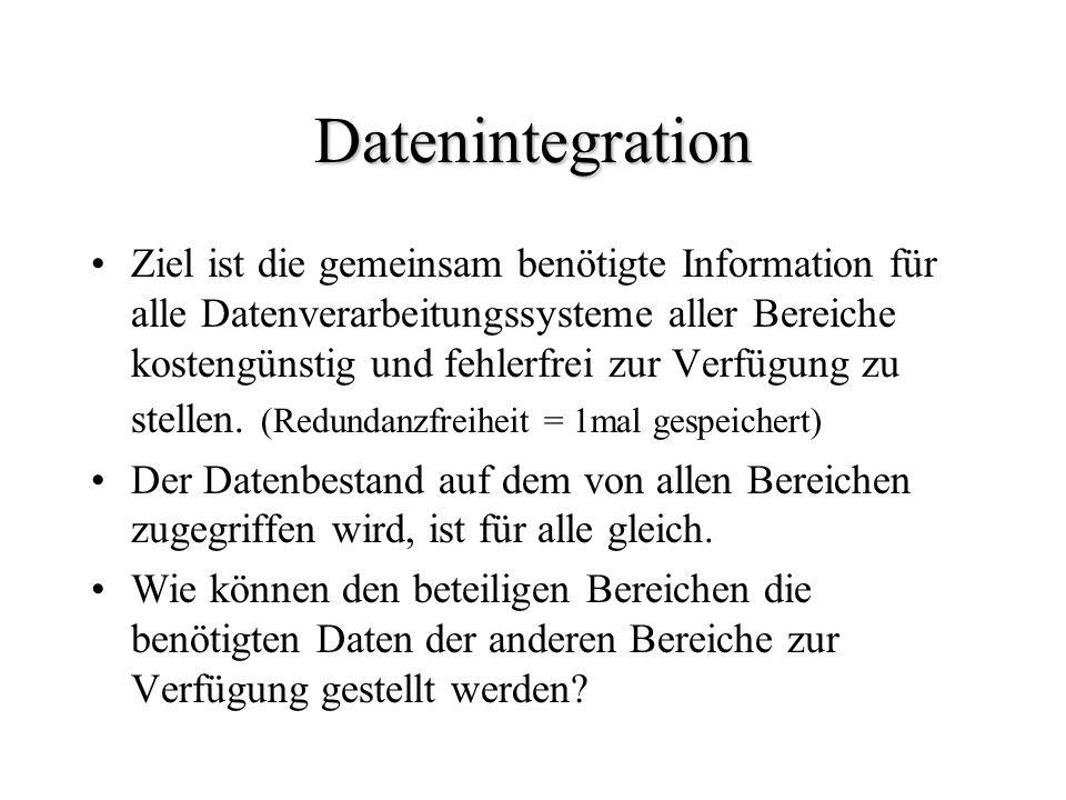 Datenintegration Ziel ist die gemeinsam benötigte Information für alle Datenverarbeitungssysteme aller Bereiche kostengünstig und fehlerfrei zur Verfü