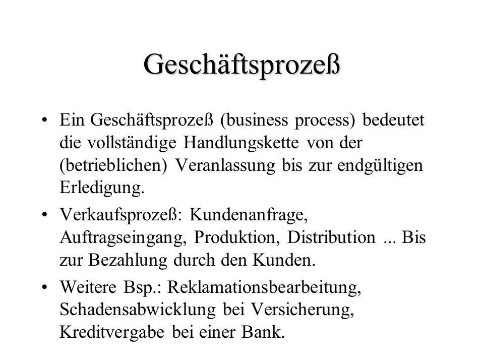 Geschäftsprozeß Ein Geschäftsprozeß (business process) bedeutet die vollständige Handlungskette von der (betrieblichen) Veranlassung bis zur endgültig