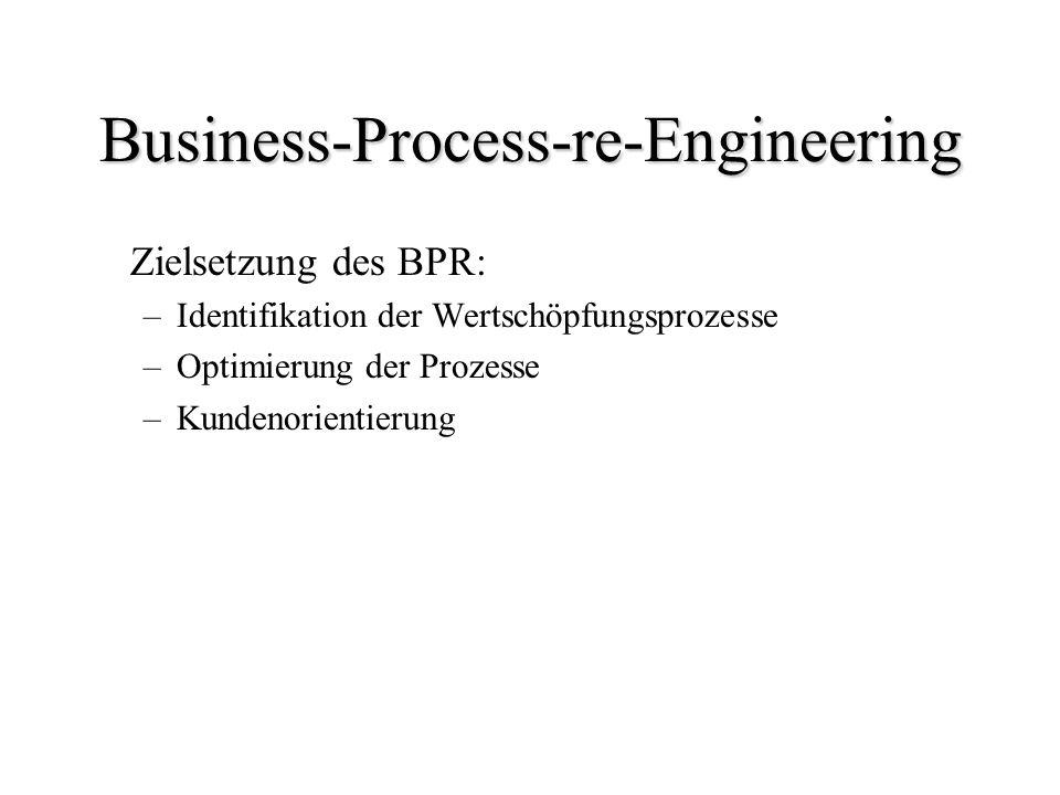 Business-Process-re-Engineering Zielsetzung des BPR: –Identifikation der Wertschöpfungsprozesse –Optimierung der Prozesse –Kundenorientierung
