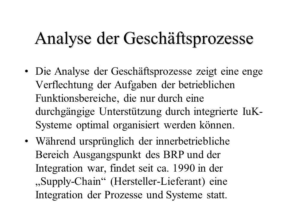Analyse der Geschäftsprozesse Die Analyse der Geschäftsprozesse zeigt eine enge Verflechtung der Aufgaben der betrieblichen Funktionsbereiche, die nur