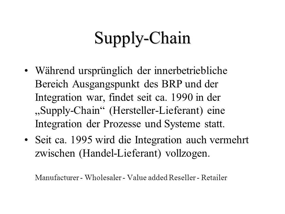 Supply-Chain Seit ca. 1995 wird die Integration auch vermehrt zwischen (Handel-Lieferant) vollzogen. Manufacturer - Wholesaler - Value added Reseller