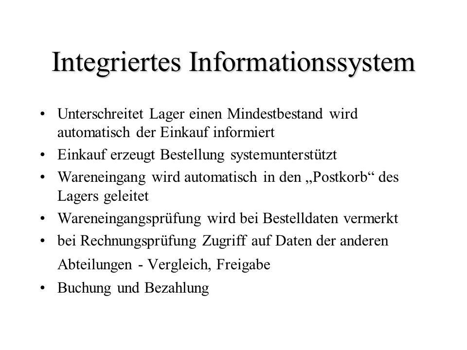 Integriertes Informationssystem Unterschreitet Lager einen Mindestbestand wird automatisch der Einkauf informiert Einkauf erzeugt Bestellung systemunt
