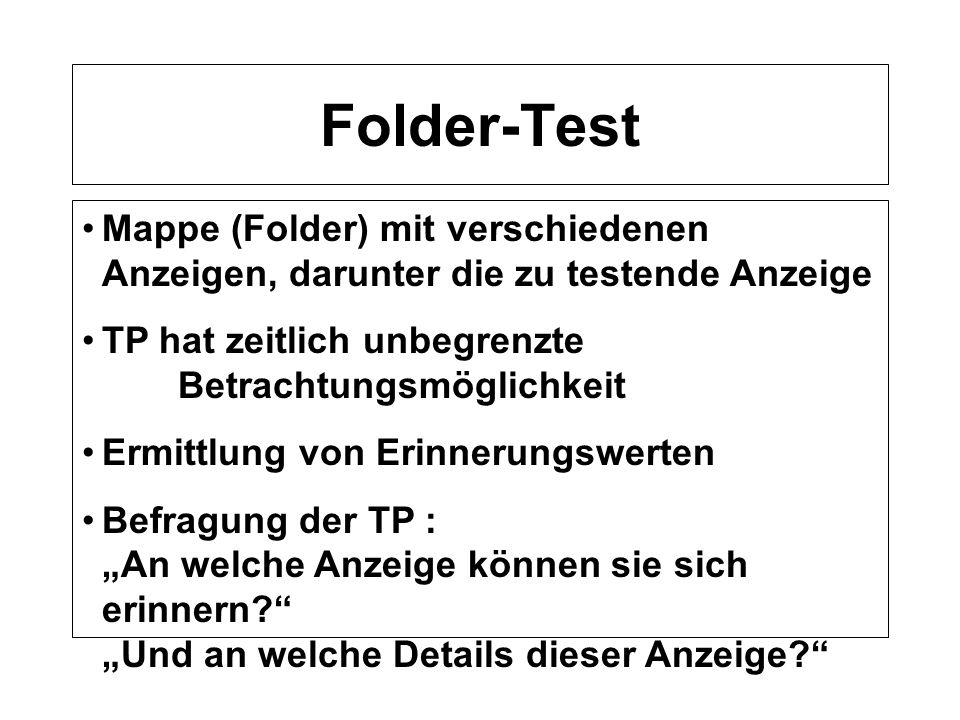 Folder-Test Mappe (Folder) mit verschiedenen Anzeigen, darunter die zu testende Anzeige TP hat zeitlich unbegrenzte Betrachtungsmöglichkeit Ermittlung