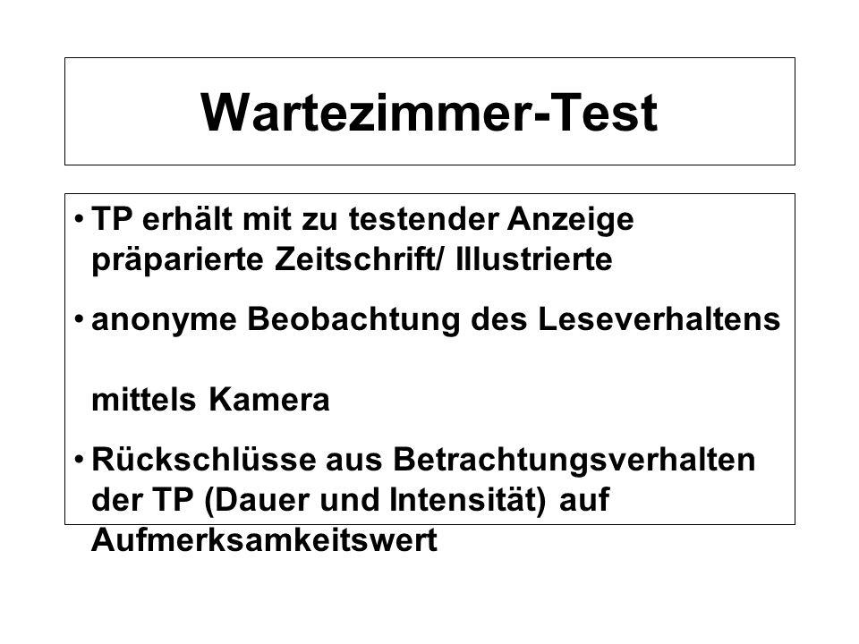 Wartezimmer-Test TP erhält mit zu testender Anzeige präparierte Zeitschrift/ Illustrierte anonyme Beobachtung des Leseverhaltens mittels Kamera Rücksc