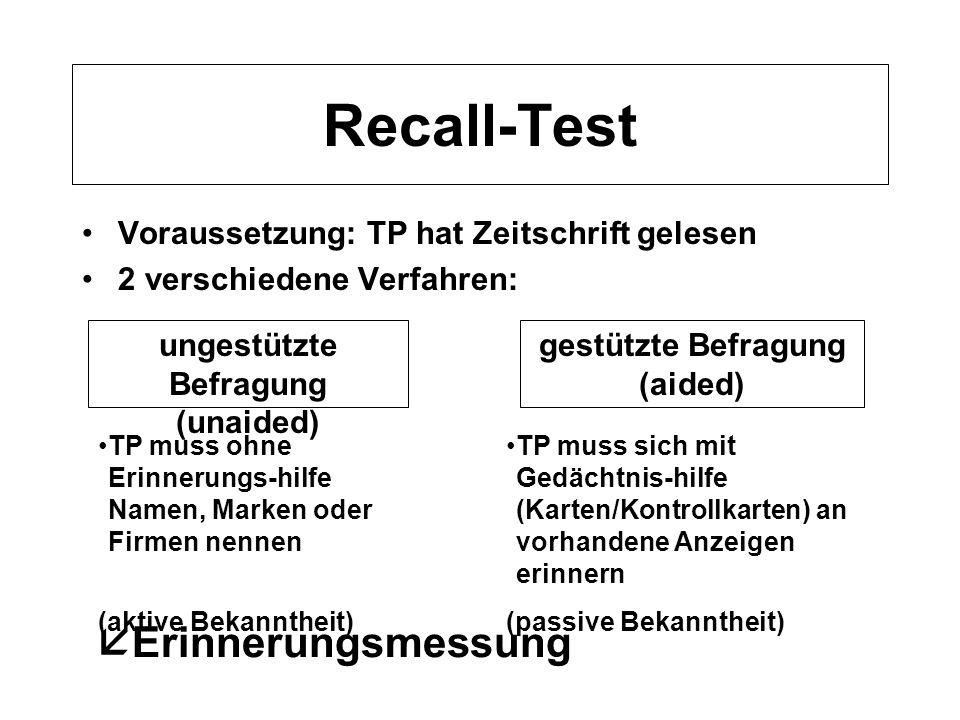 Recall-Test Voraussetzung: TP hat Zeitschrift gelesen 2 verschiedene Verfahren: ungestützte Befragung (unaided) gestützte Befragung (aided) TP muss oh