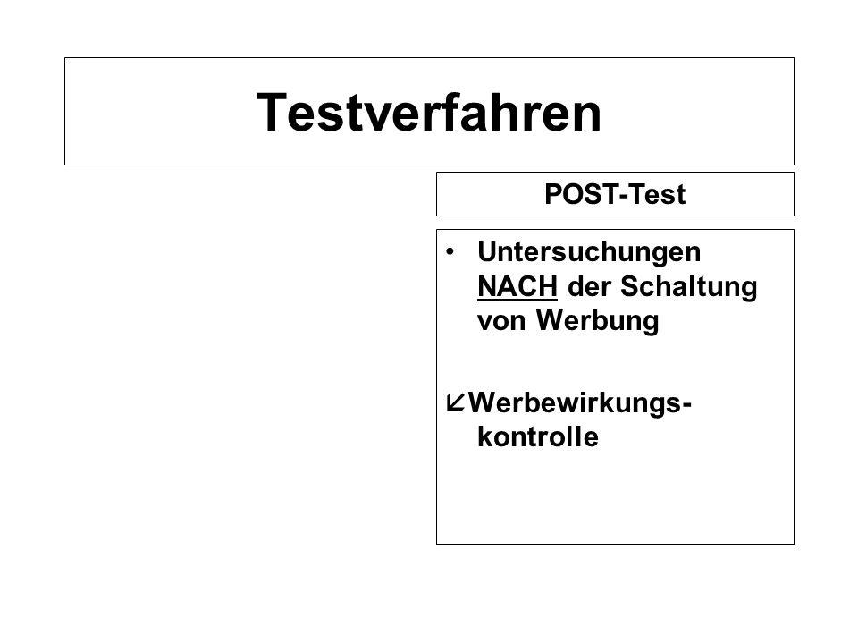 Testverfahren Untersuchungen NACH der Schaltung von Werbung Werbewirkungs- kontrolle POST-Test