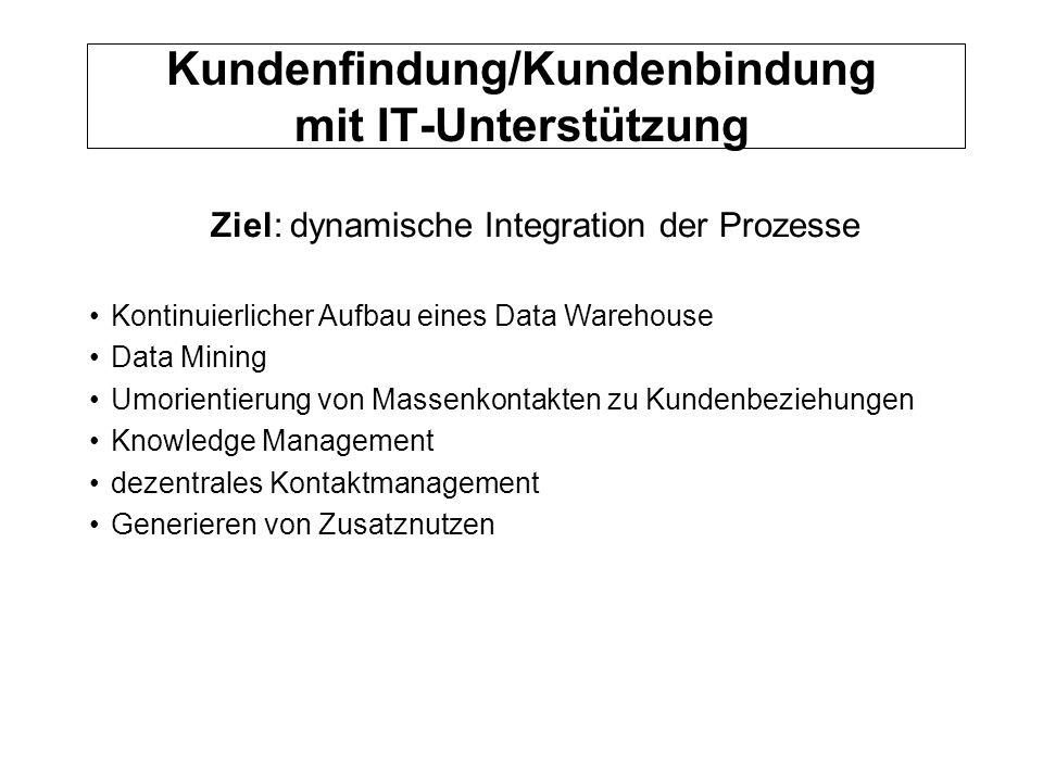 Kundenfindung/Kundenbindung mit IT-Unterstützung Kontinuierlicher Aufbau eines Data Warehouse Data Mining Umorientierung von Massenkontakten zu Kunden