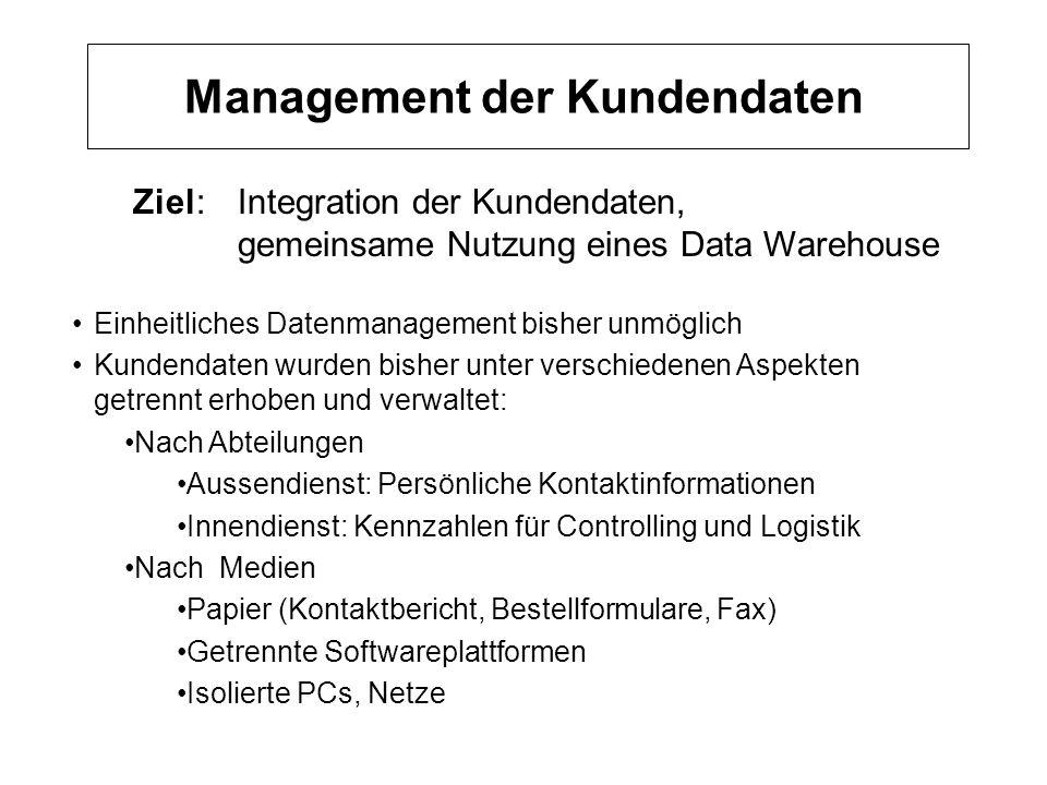 Management der Kundendaten Einheitliches Datenmanagement bisher unmöglich Kundendaten wurden bisher unter verschiedenen Aspekten getrennt erhoben und