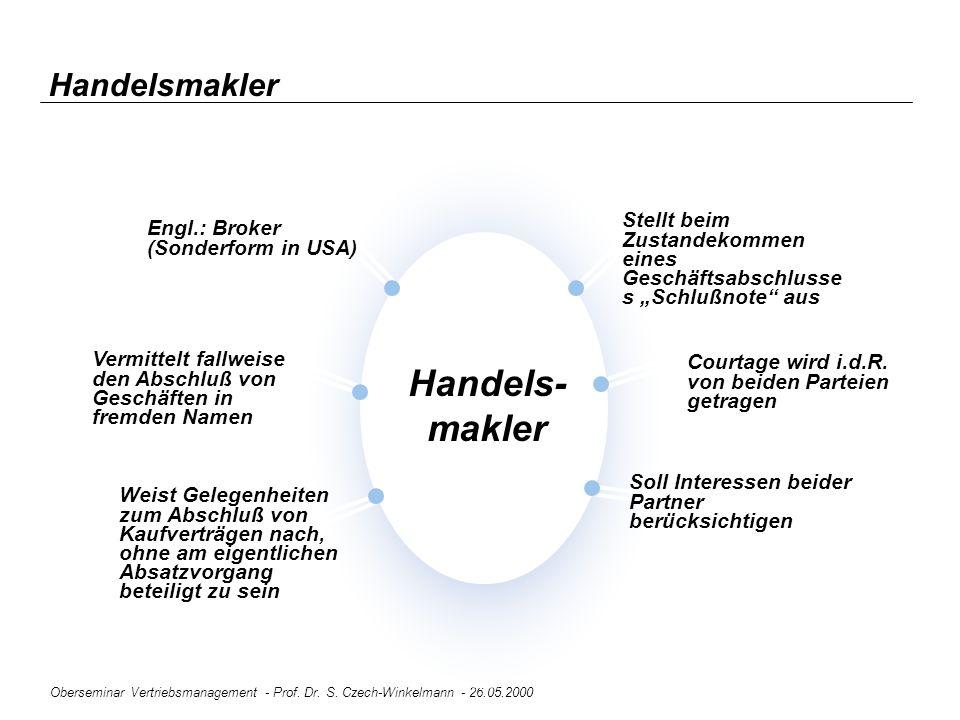Oberseminar Vertriebsmanagement - Prof. Dr. S. Czech-Winkelmann - 26.05.2000 Handelsmakler Weist Gelegenheiten zum Abschluß von Kaufverträgen nach, oh