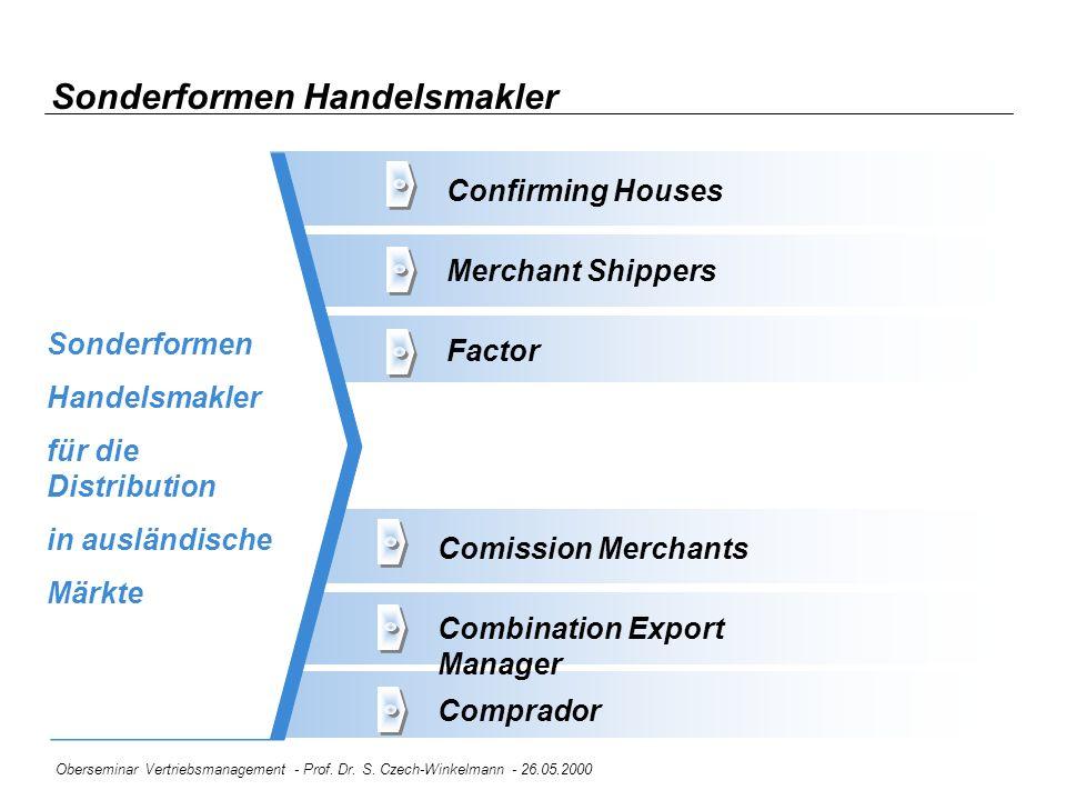 Oberseminar Vertriebsmanagement - Prof. Dr. S. Czech-Winkelmann - 26.05.2000 Comission Merchants Combination Export Manager Comprador Sonderformen Han