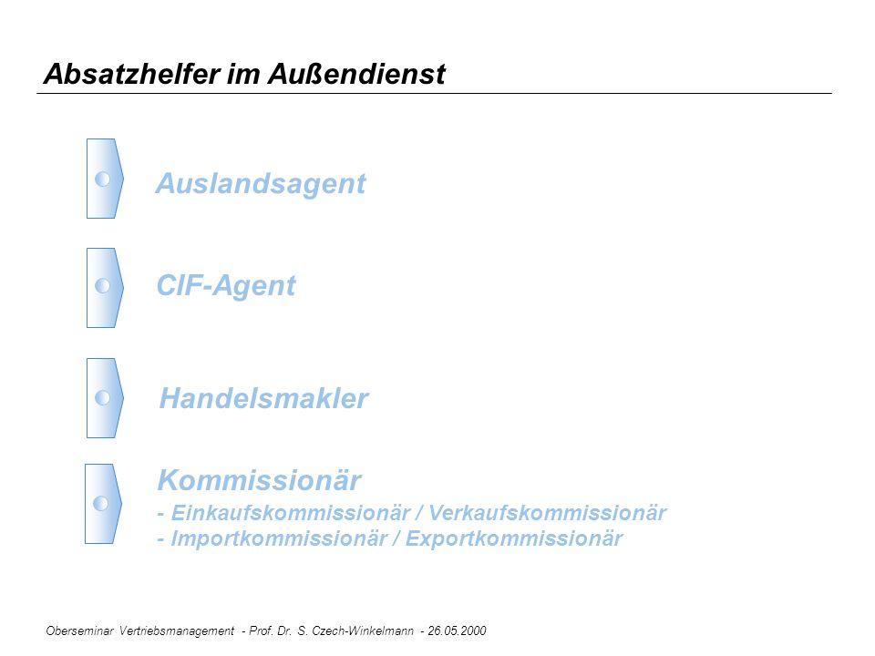 Oberseminar Vertriebsmanagement - Prof. Dr. S. Czech-Winkelmann - 26.05.2000 Auslandsagent Absatzhelfer im Außendienst CIF-Agent Handelsmakler Kommiss
