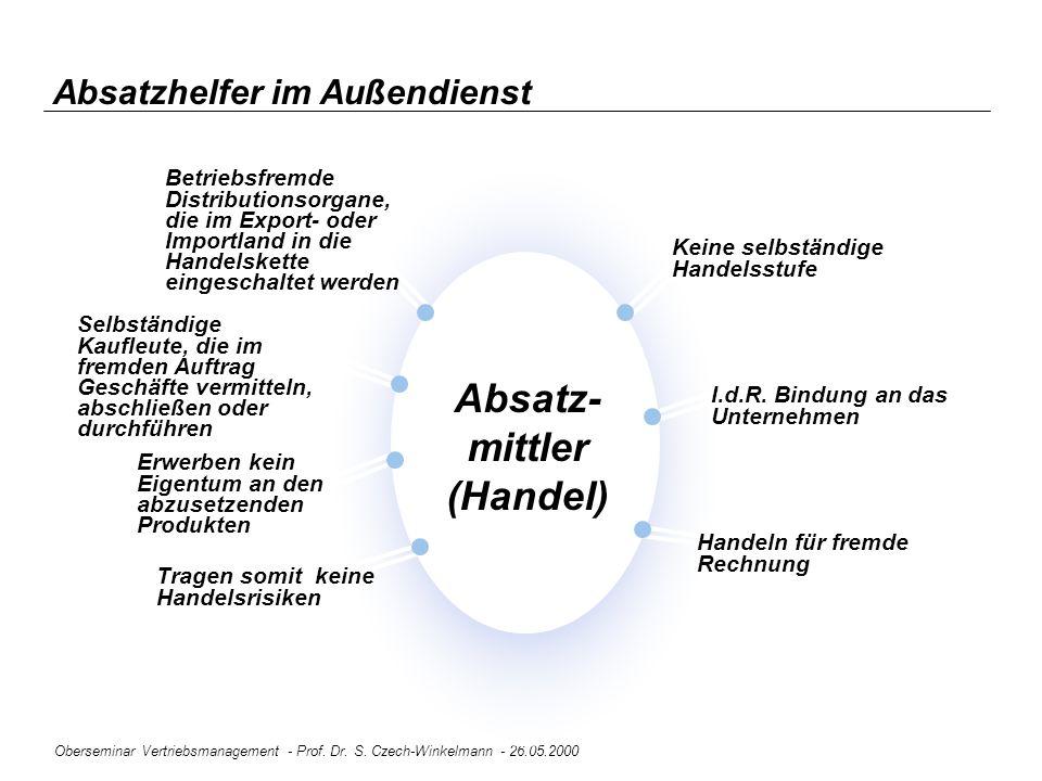 Oberseminar Vertriebsmanagement - Prof. Dr. S. Czech-Winkelmann - 26.05.2000 Absatzhelfer im Außendienst Erwerben kein Eigentum an den abzusetzenden P