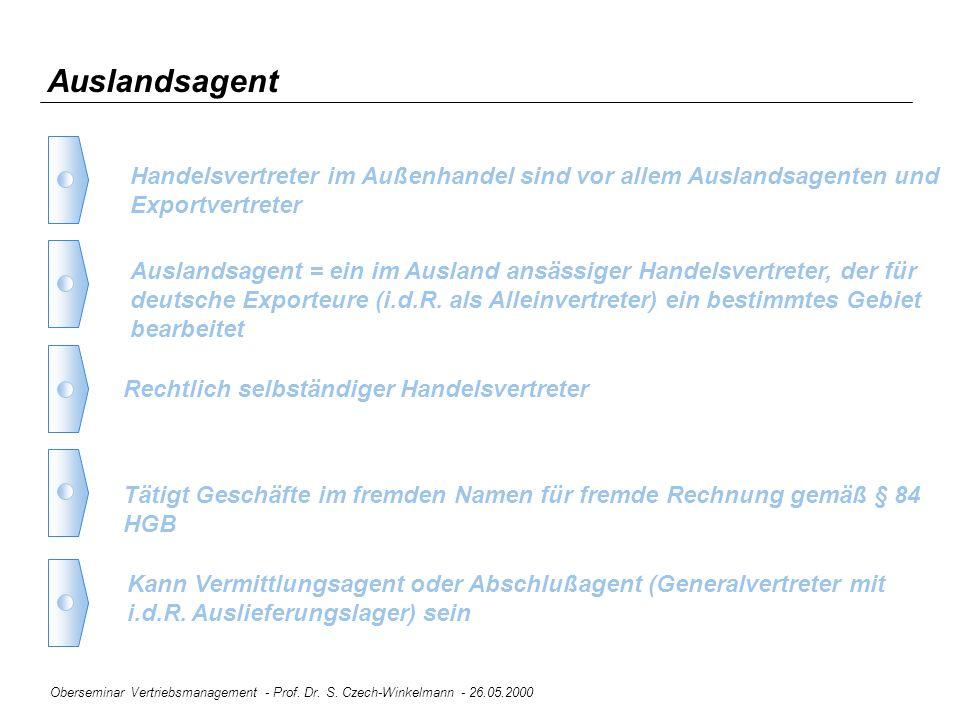 Oberseminar Vertriebsmanagement - Prof. Dr. S. Czech-Winkelmann - 26.05.2000 Rechtlich selbständiger Handelsvertreter Auslandsagent Tätigt Geschäfte i