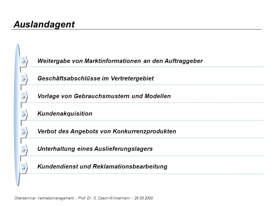Oberseminar Vertriebsmanagement - Prof. Dr. S. Czech-Winkelmann - 26.05.2000 Auslandagent Weitergabe von Marktinformationen an den Auftraggeber Geschä