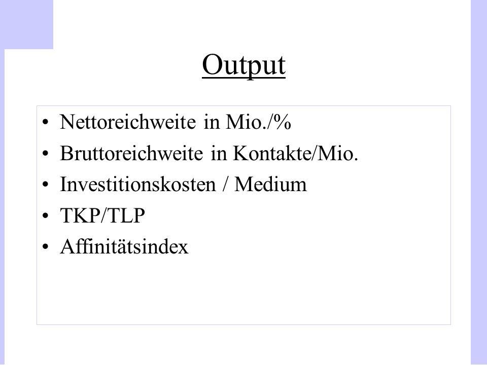 Output Nettoreichweite in Mio./% Bruttoreichweite in Kontakte/Mio. Investitionskosten / Medium TKP/TLP Affinitätsindex