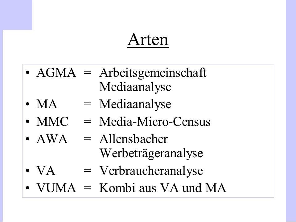 Arten AGMA=Arbeitsgemeinschaft Mediaanalyse MA=Mediaanalyse MMC=Media-Micro-Census AWA=Allensbacher Werbeträgeranalyse VA=Verbraucheranalyse VUMA=Komb