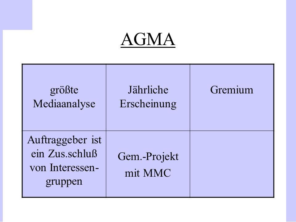 AGMA größte Mediaanalyse Jährliche Erscheinung Gremium Auftraggeber ist ein Zus.schluß von Interessen- gruppen Gem.-Projekt mit MMC