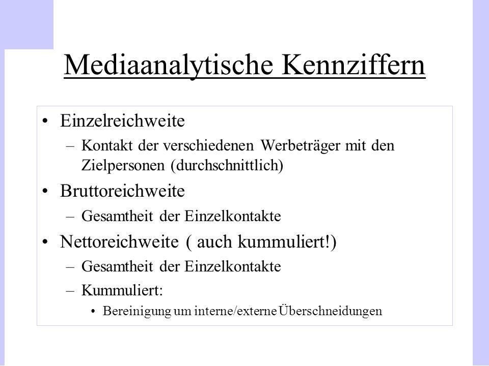 Mediaanalytische Kennziffern Einzelreichweite –Kontakt der verschiedenen Werbeträger mit den Zielpersonen (durchschnittlich) Bruttoreichweite –Gesamth