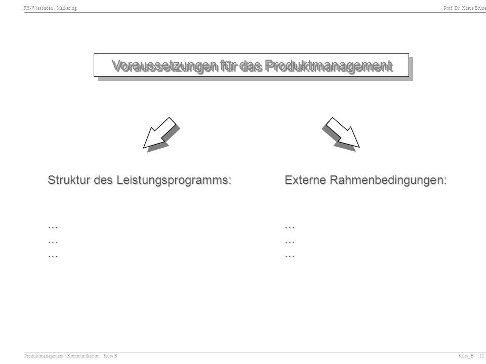 FH-Wiesbaden / Marketing Prof. Dr. Klaus Brüne Produktmanagement / Kommunikation Kurs B Kurs_B / 12 Voraussetzungen für das Produktmanagement Struktur
