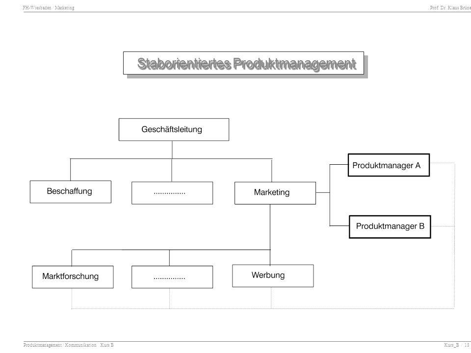FH-Wiesbaden / Marketing Prof. Dr. Klaus Brüne Produktmanagement / Kommunikation Kurs B Kurs_B / 18 Staborientiertes Produktmanagement Staborientierte