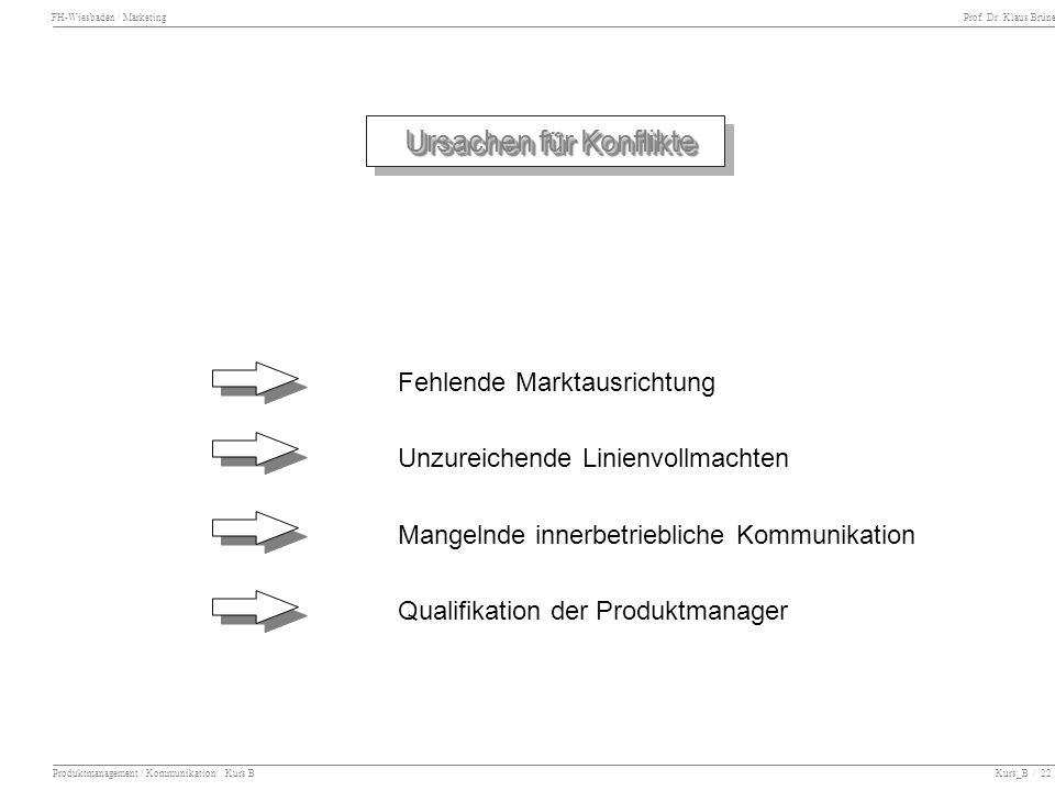 FH-Wiesbaden / Marketing Prof. Dr. Klaus Brüne Produktmanagement / Kommunikation Kurs B Kurs_B / 22 Ursachen für Konflikte Ursachen für Konflikte Fehl