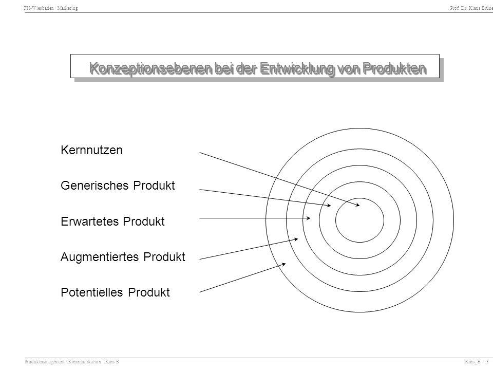 FH-Wiesbaden / Marketing Prof. Dr. Klaus Brüne Produktmanagement / Kommunikation Kurs B Kurs_B / 3 Kernnutzen Generisches Produkt Erwartetes Produkt A