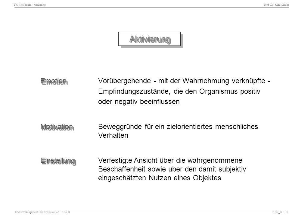 FH-Wiesbaden / Marketing Prof. Dr. Klaus Brüne Produktmanagement / Kommunikation Kurs B Kurs_B / 30 AktivierungAktivierung Vorübergehende - mit der Wa