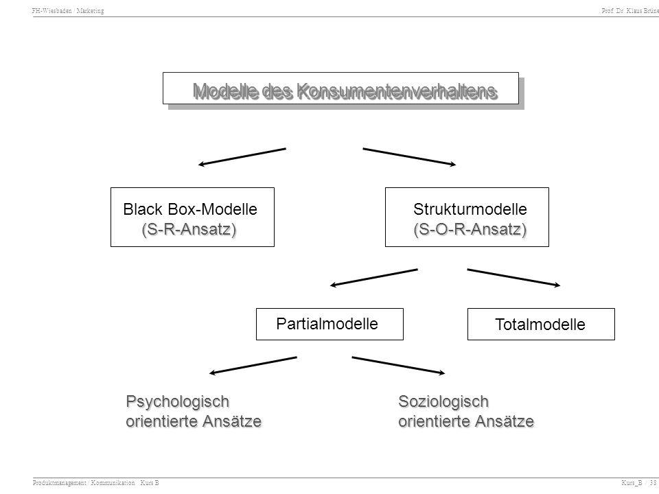 FH-Wiesbaden / Marketing Prof. Dr. Klaus Brüne Produktmanagement / Kommunikation Kurs B Kurs_B / 38 Black Box-Modelle (S-R-Ansatz) (S-R-Ansatz) Strukt