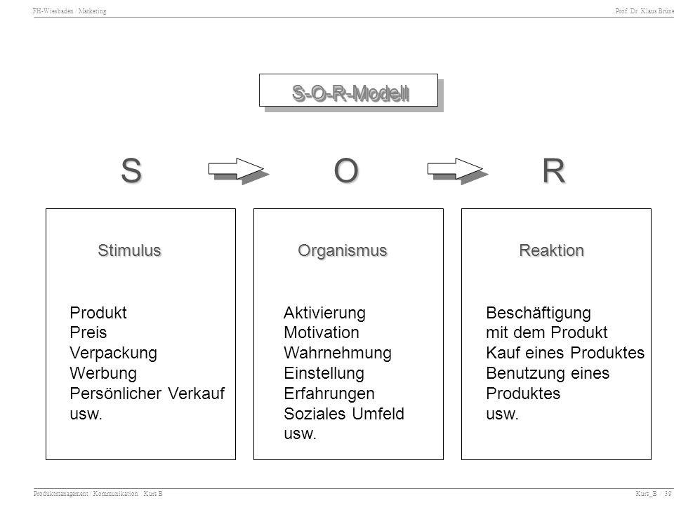 FH-Wiesbaden / Marketing Prof. Dr. Klaus Brüne Produktmanagement / Kommunikation Kurs B Kurs_B / 39 S-O-R-ModellS-O-R-Modell Stimulus Produkt Preis Ve
