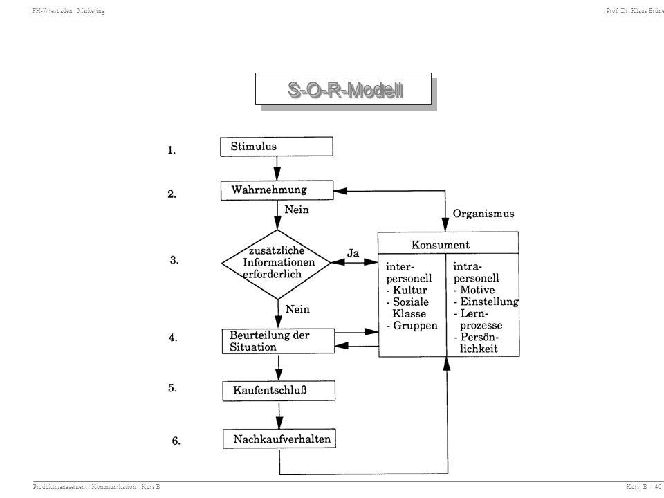 FH-Wiesbaden / Marketing Prof. Dr. Klaus Brüne Produktmanagement / Kommunikation Kurs B Kurs_B / 40 S-O-R-ModellS-O-R-Modell